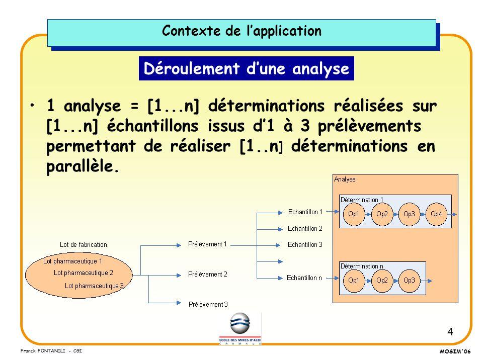 Contexte de l'application Déroulement d'une analyse