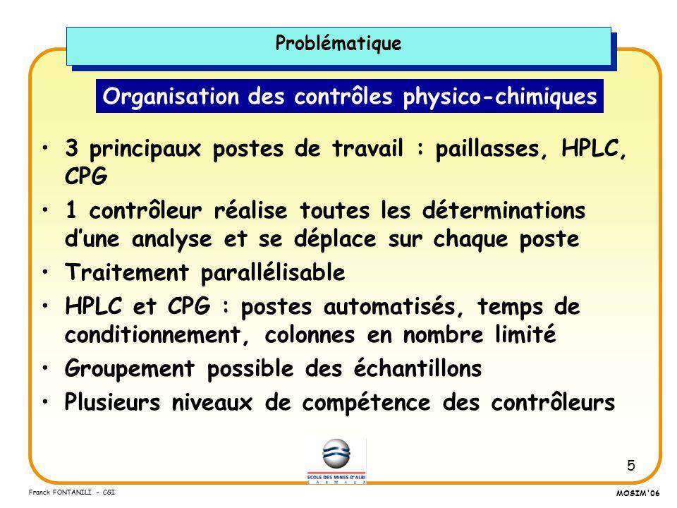 Organisation des contrôles physico-chimiques