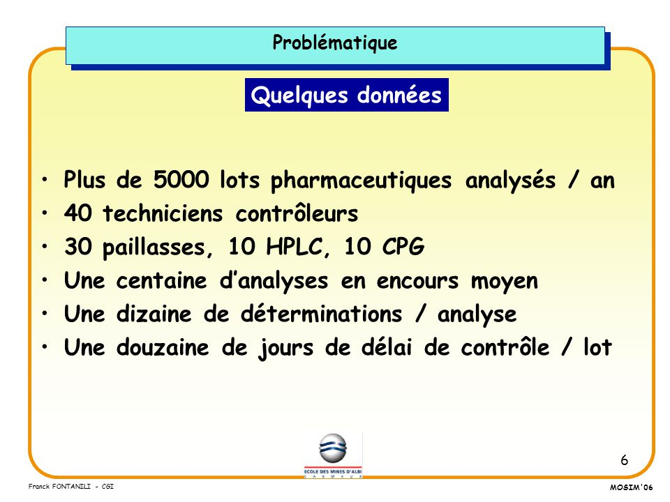Plus de 5000 lots pharmaceutiques analysés / an