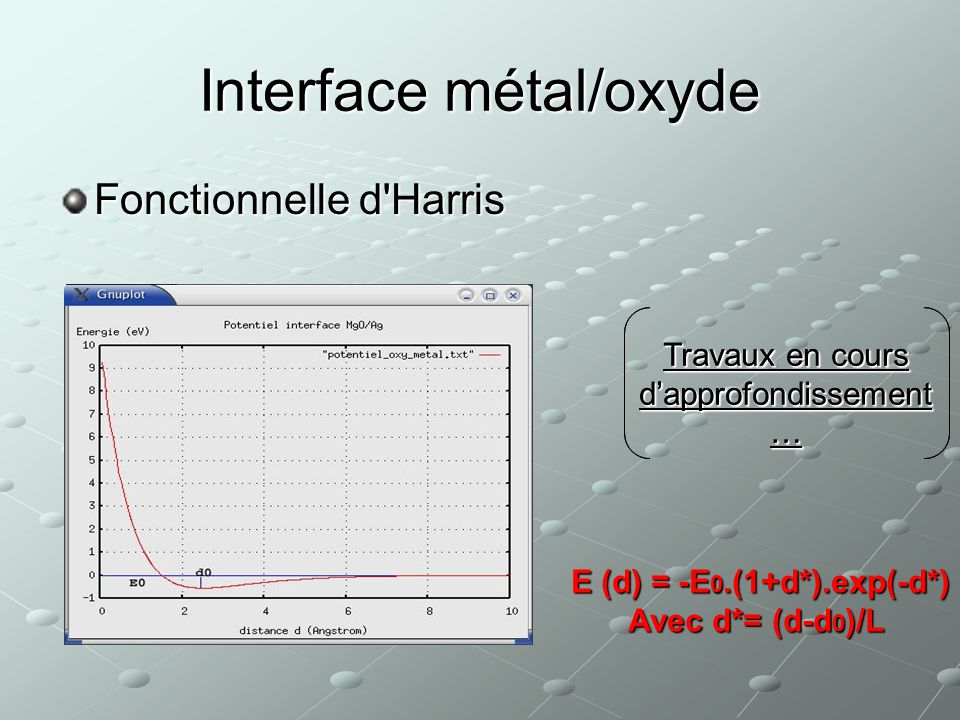 Interface métal/oxyde