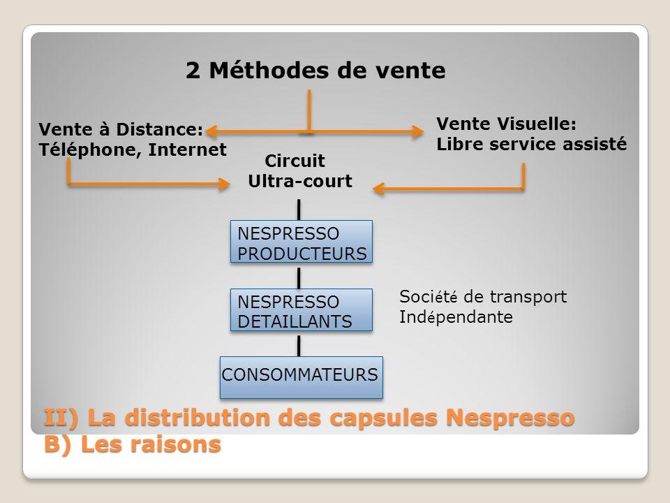II) La distribution des capsules Nespresso B) Les raisons