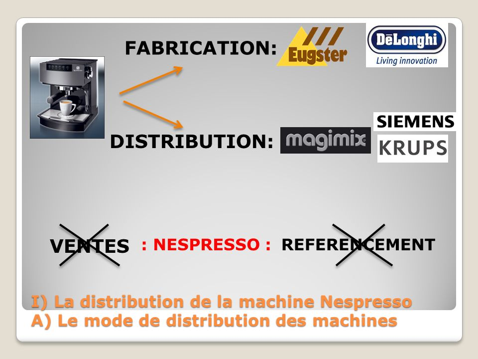 FABRICATION: DISTRIBUTION: VENTES : NESPRESSO : REFERENCEMENT