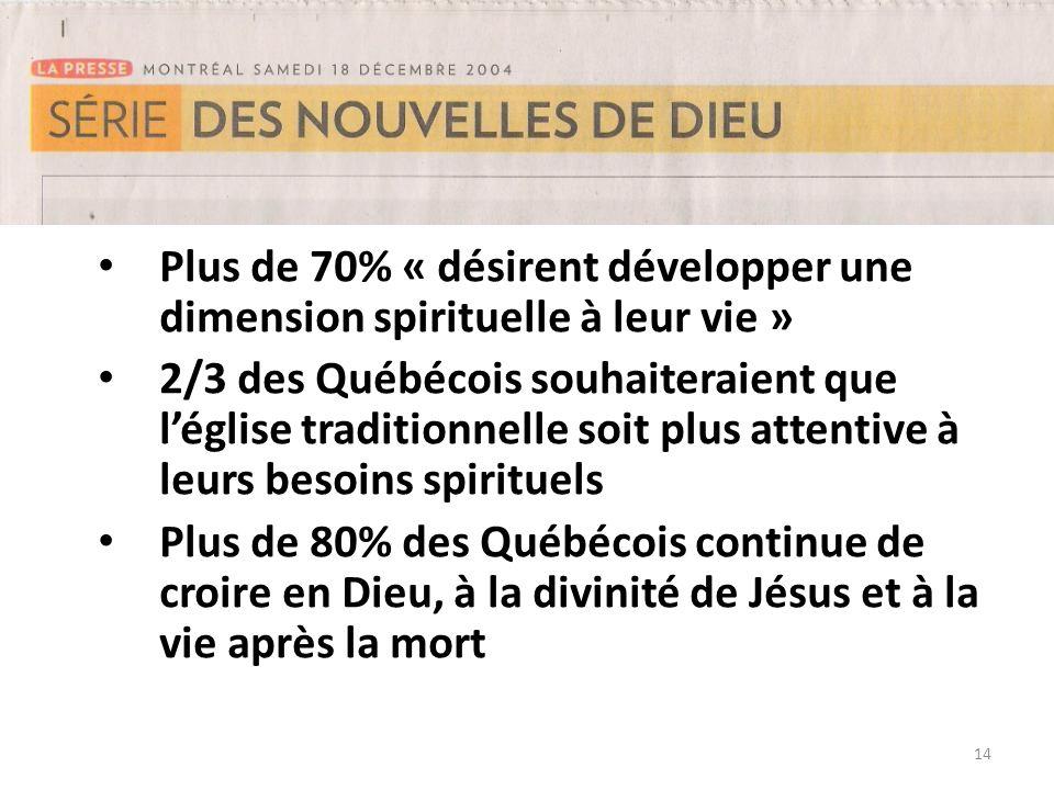 Plus de 70% « désirent développer une dimension spirituelle à leur vie »