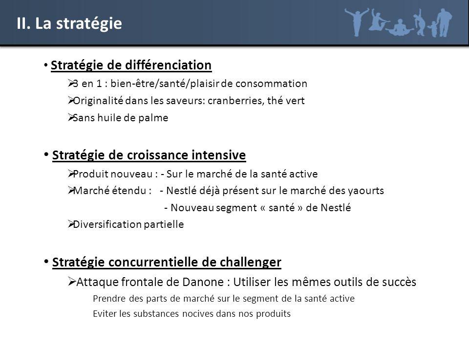 II. La stratégie Stratégie de croissance intensive