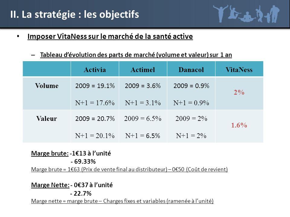 II. La stratégie : les objectifs