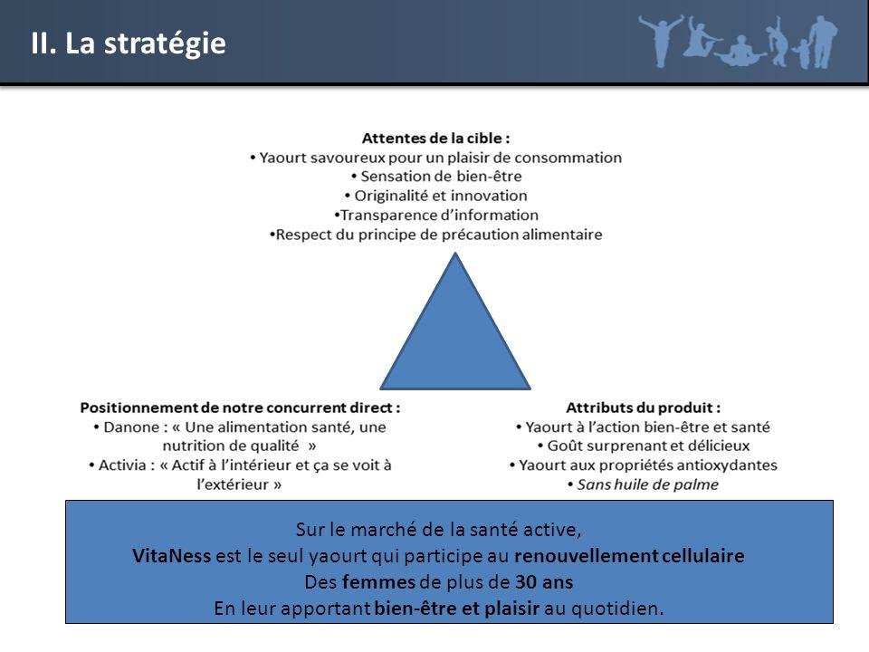 II. La stratégie Sur le marché de la santé active,