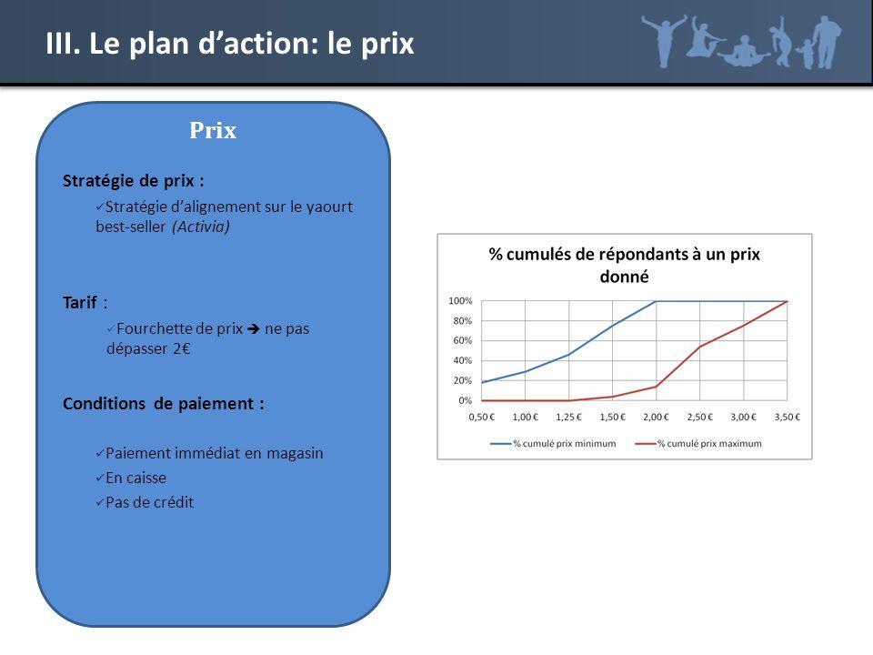 III. Le plan d'action: le prix