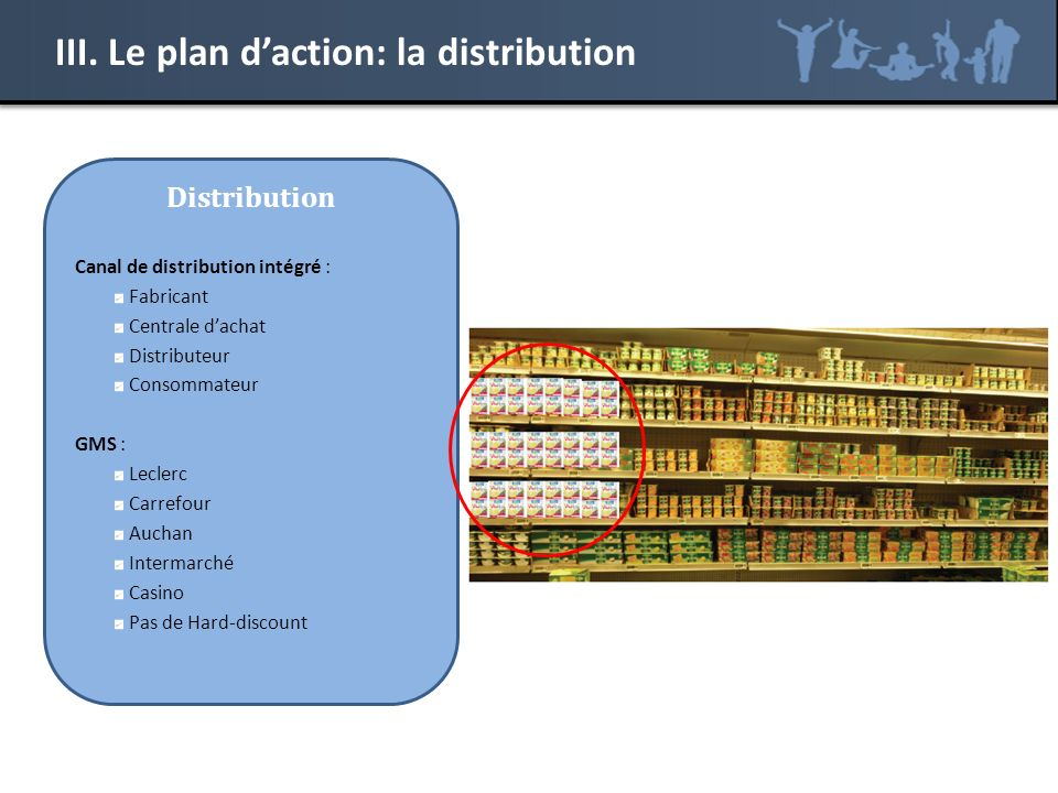 III. Le plan d'action: la distribution