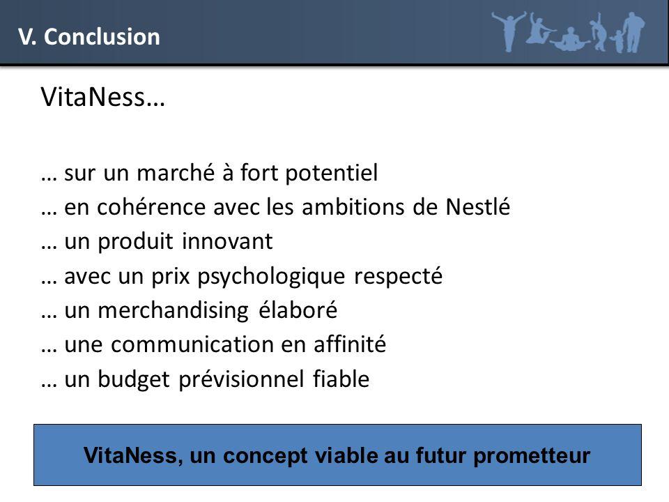 VitaNess, un concept viable au futur prometteur