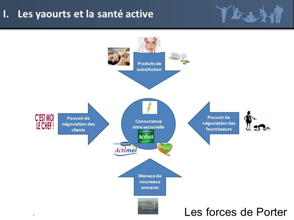 Les yaourts et la santé active