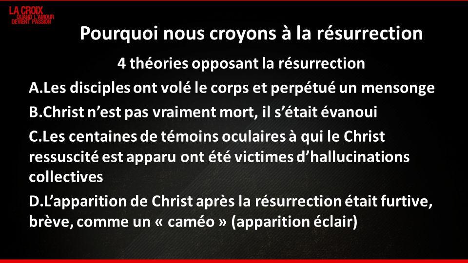 Pourquoi nous croyons à la résurrection