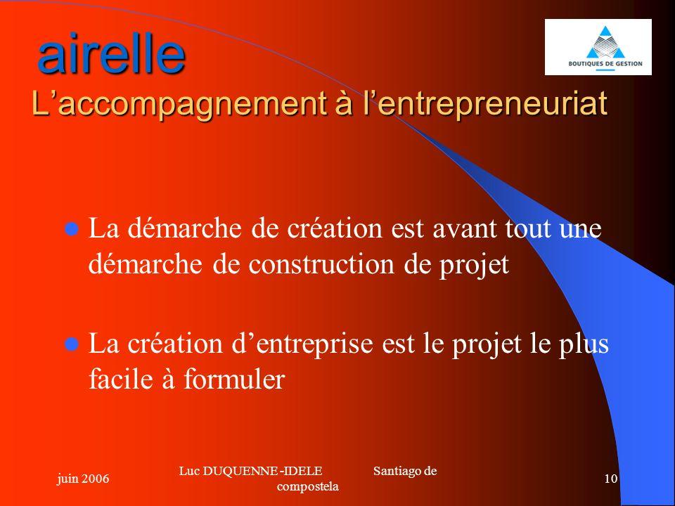 L'accompagnement à l'entrepreneuriat