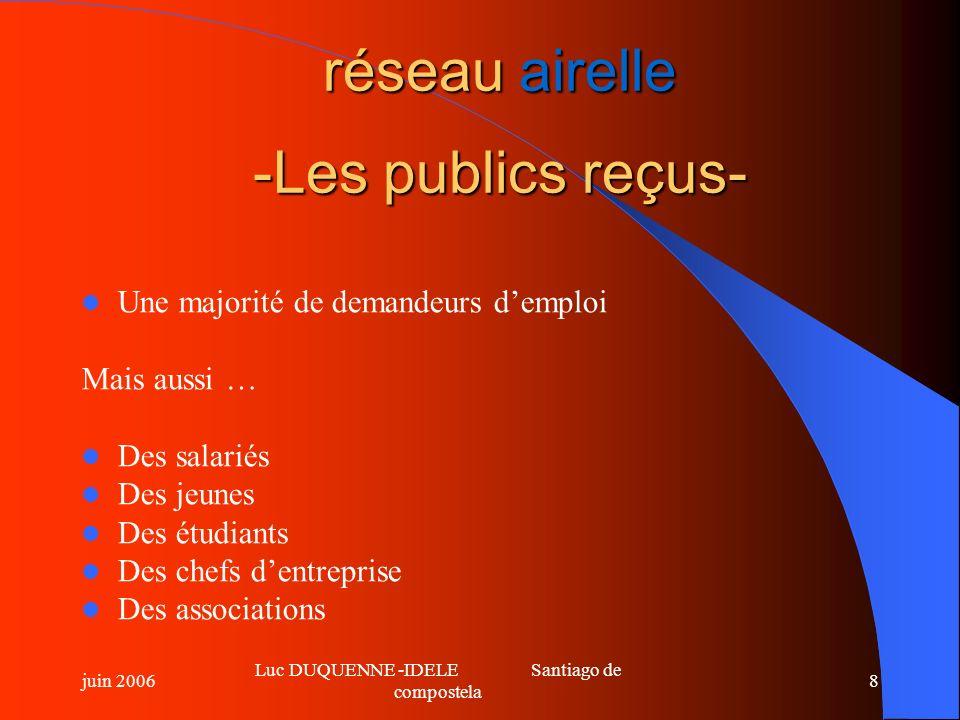réseau airelle -Les publics reçus-