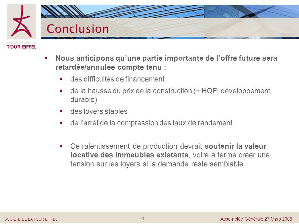 Conclusion Nous anticipons qu'une partie importante de l'offre future sera retardée/annulée compte tenu :