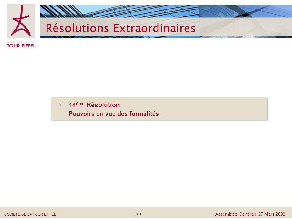 Résolutions Extraordinaires