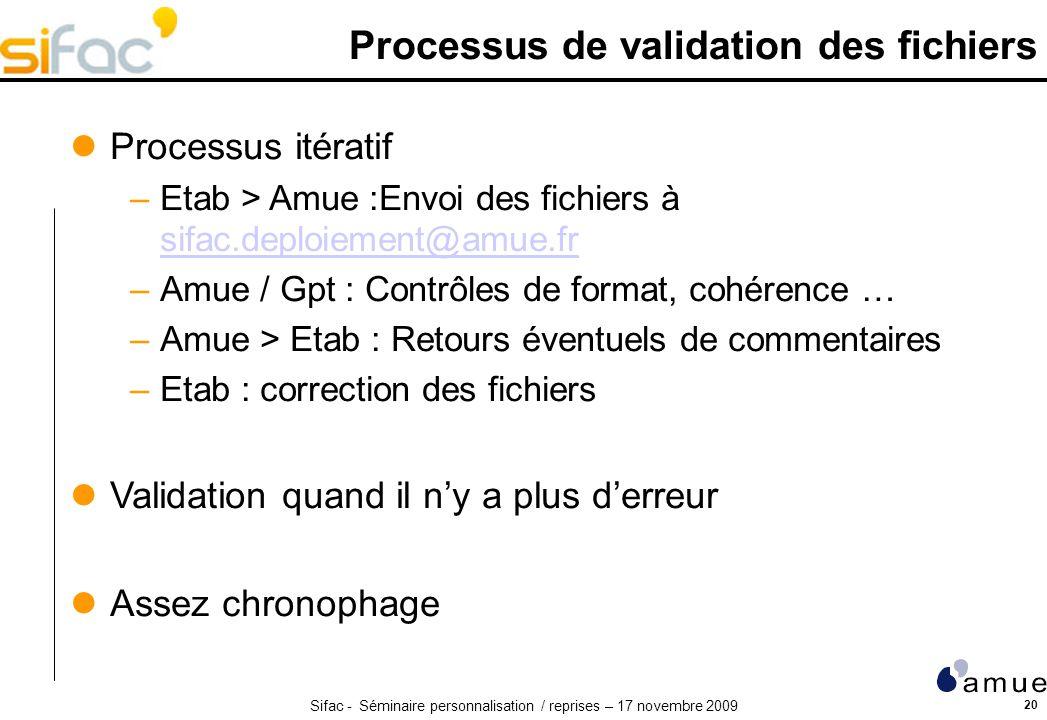 Processus de validation des fichiers