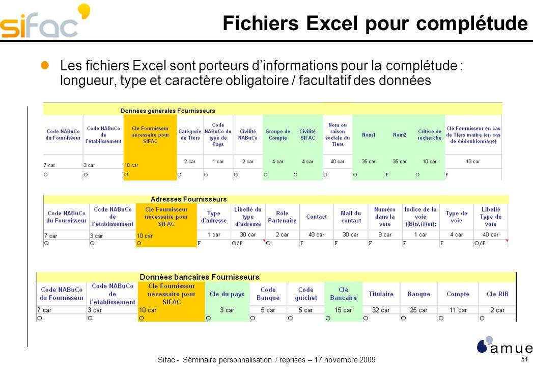 Fichiers Excel pour complétude