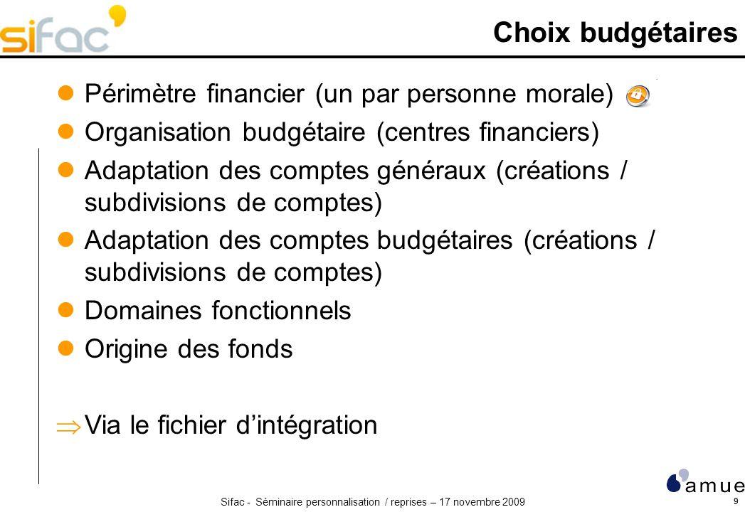 Choix budgétaires Périmètre financier (un par personne morale)