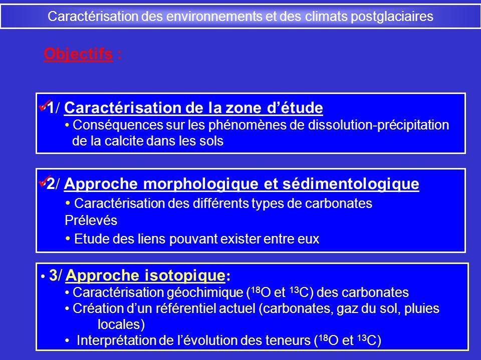 Caractérisation des environnements et des climats postglaciaires