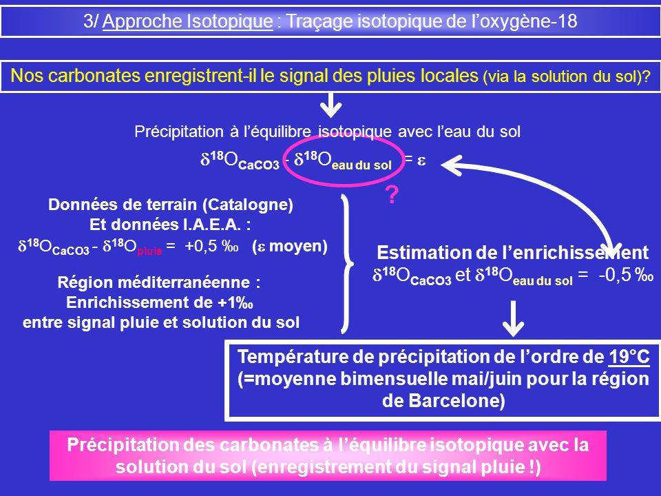 3/ Approche Isotopique : Traçage isotopique de l'oxygène-18
