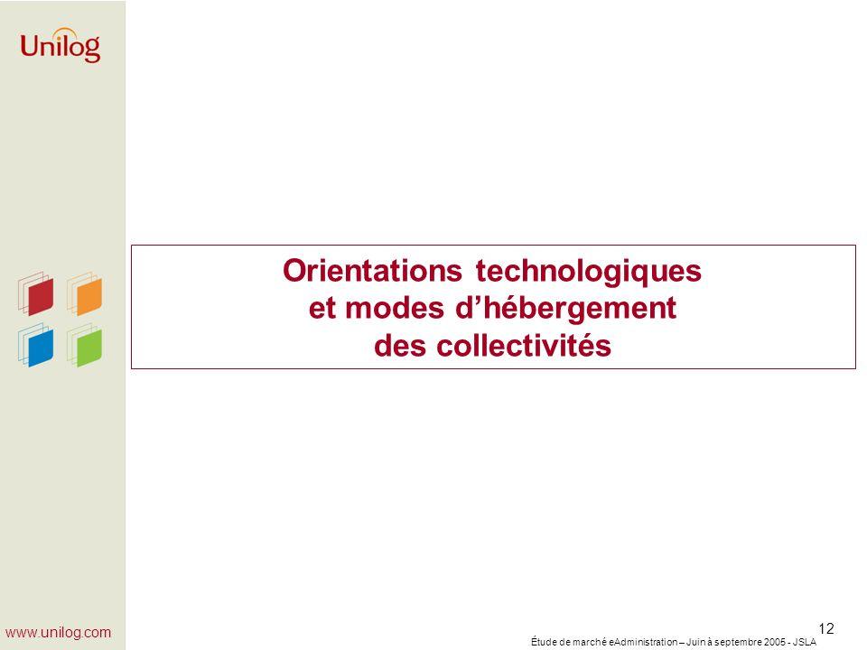 Orientations technologiques et modes d'hébergement des collectivités
