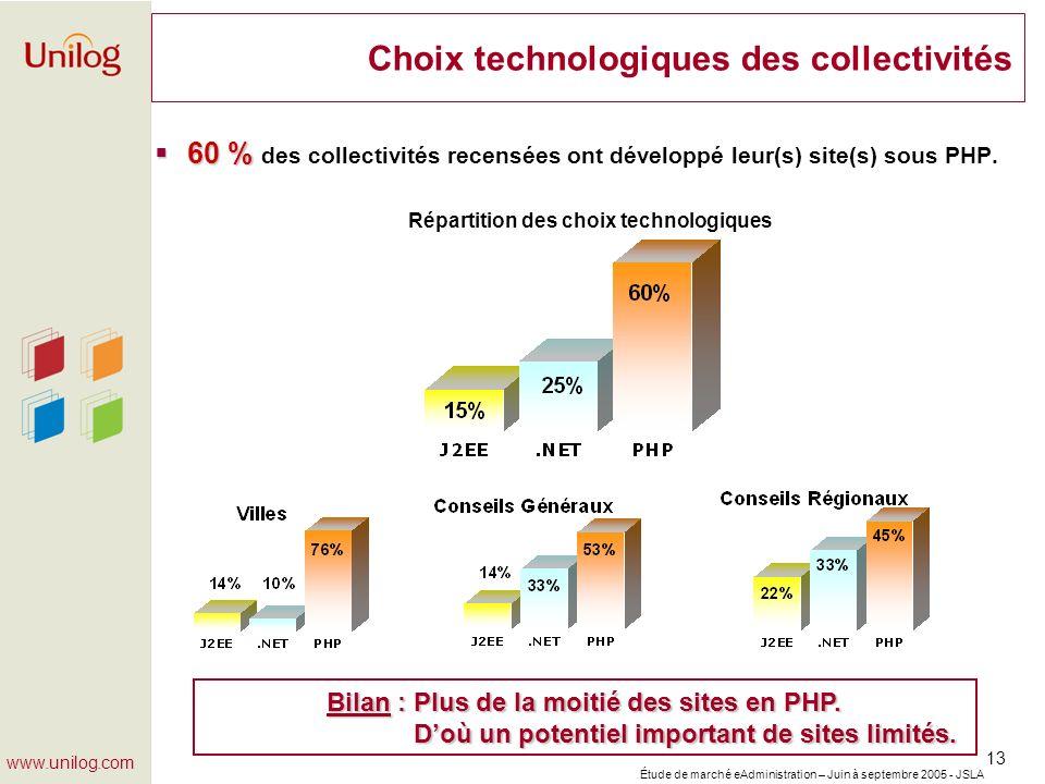 Choix technologiques des collectivités