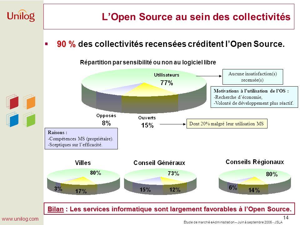 L'Open Source au sein des collectivités
