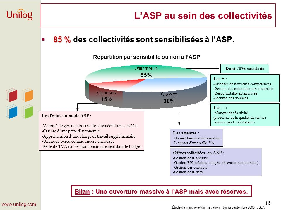 L'ASP au sein des collectivités