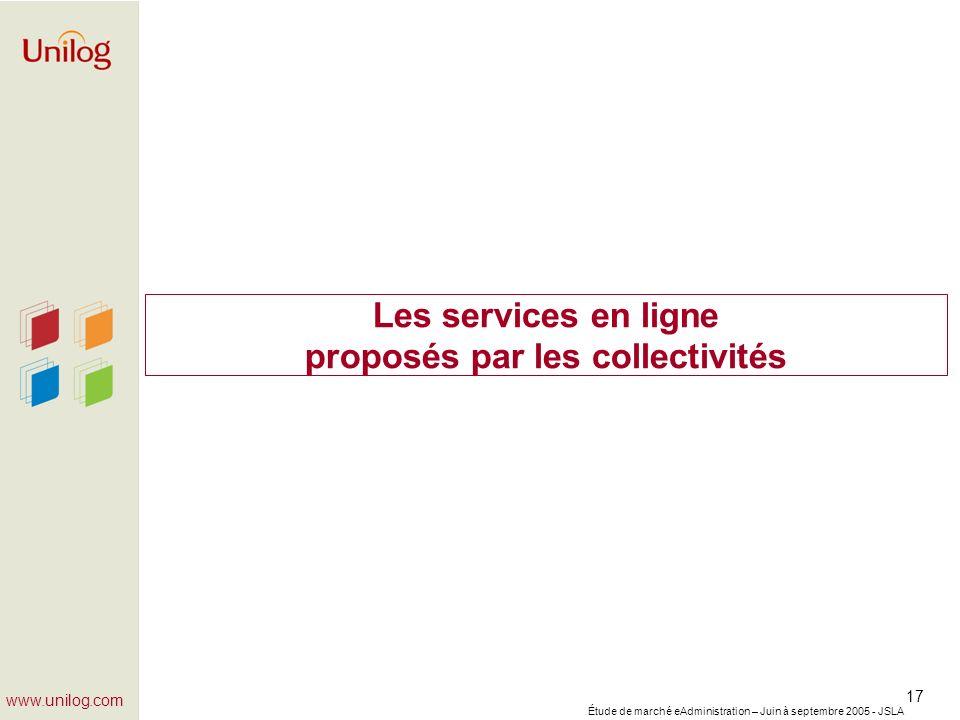 Les services en ligne proposés par les collectivités