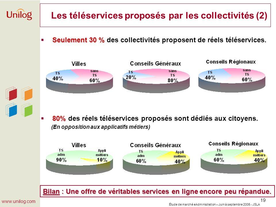 Les téléservices proposés par les collectivités (2)