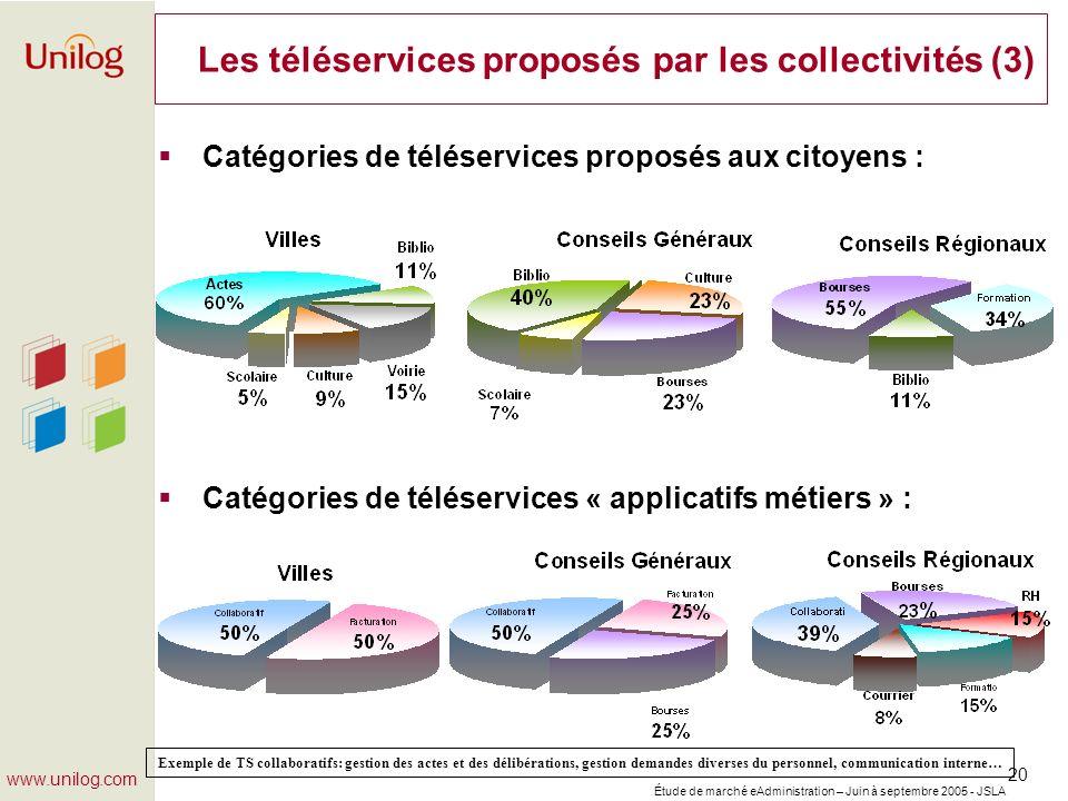 Les téléservices proposés par les collectivités (3)