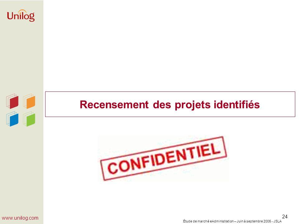Recensement des projets identifiés
