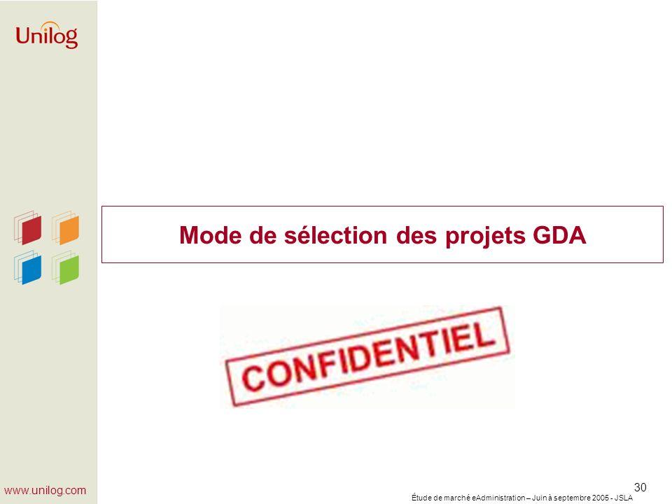 Mode de sélection des projets GDA