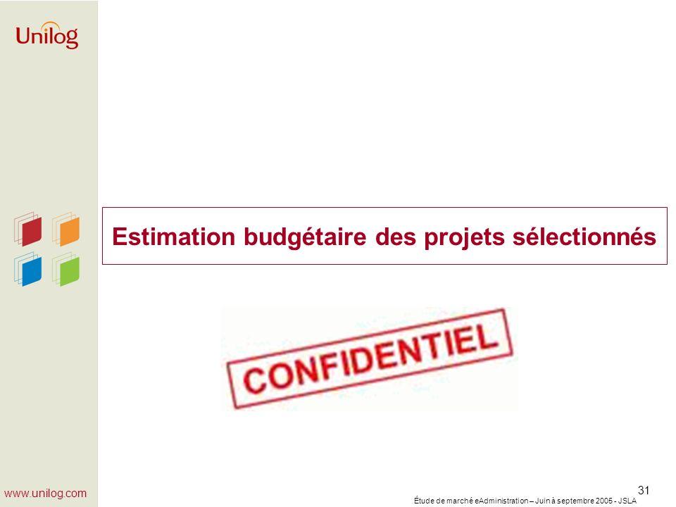 Estimation budgétaire des projets sélectionnés