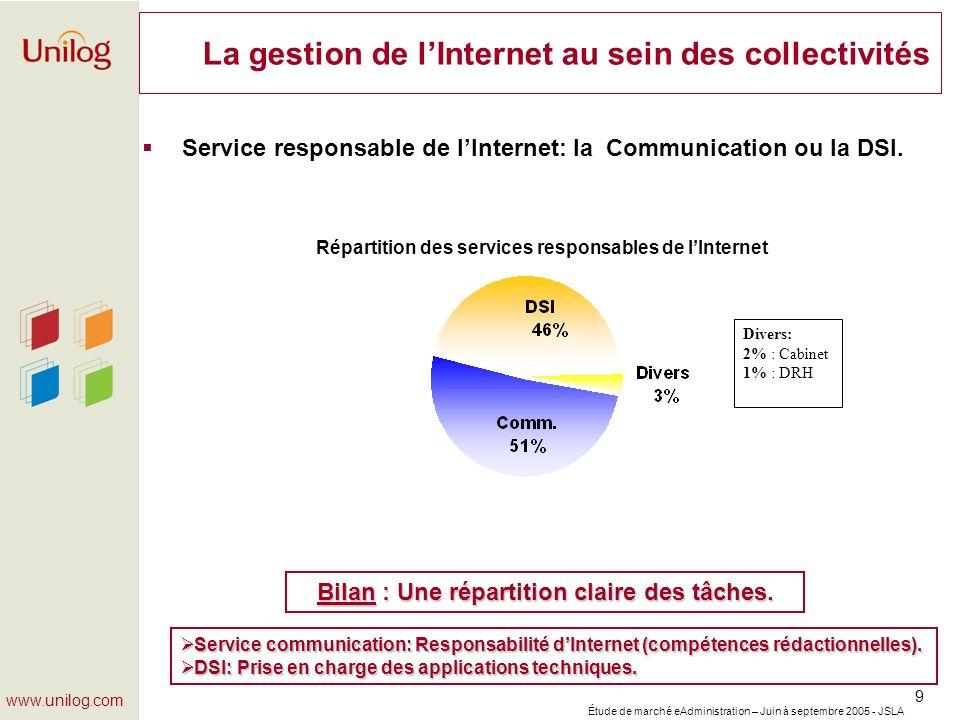 La gestion de l'Internet au sein des collectivités