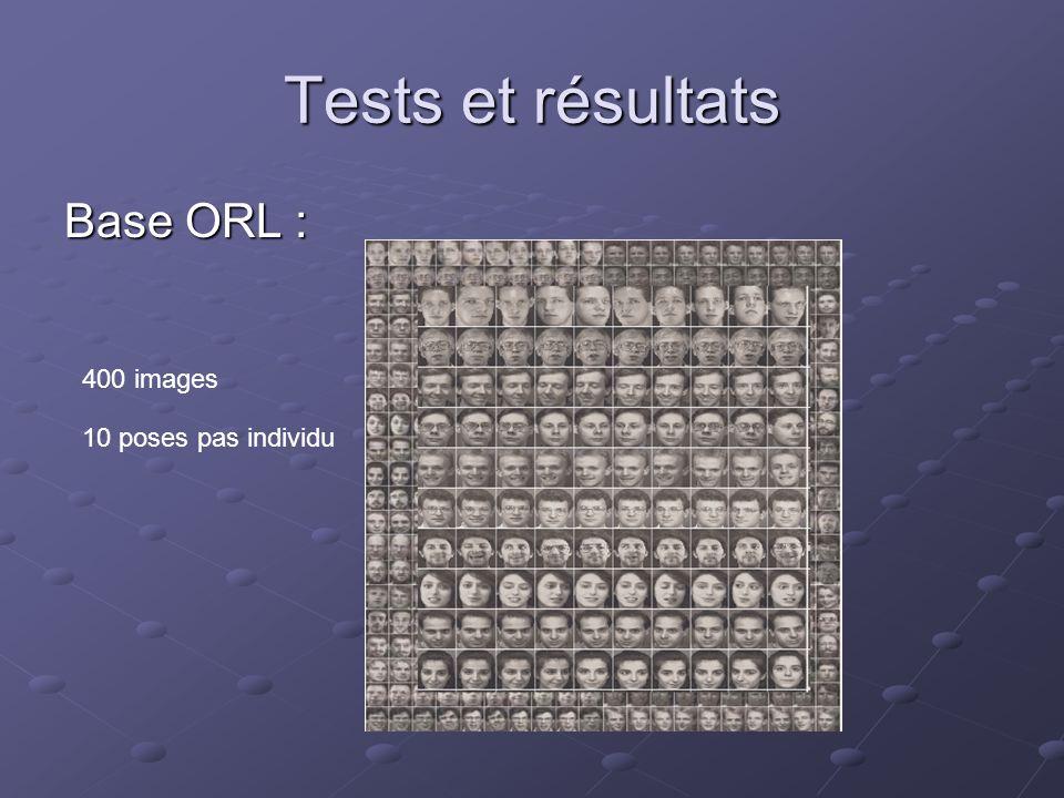 Tests et résultats Base ORL : 400 images 10 poses pas individu