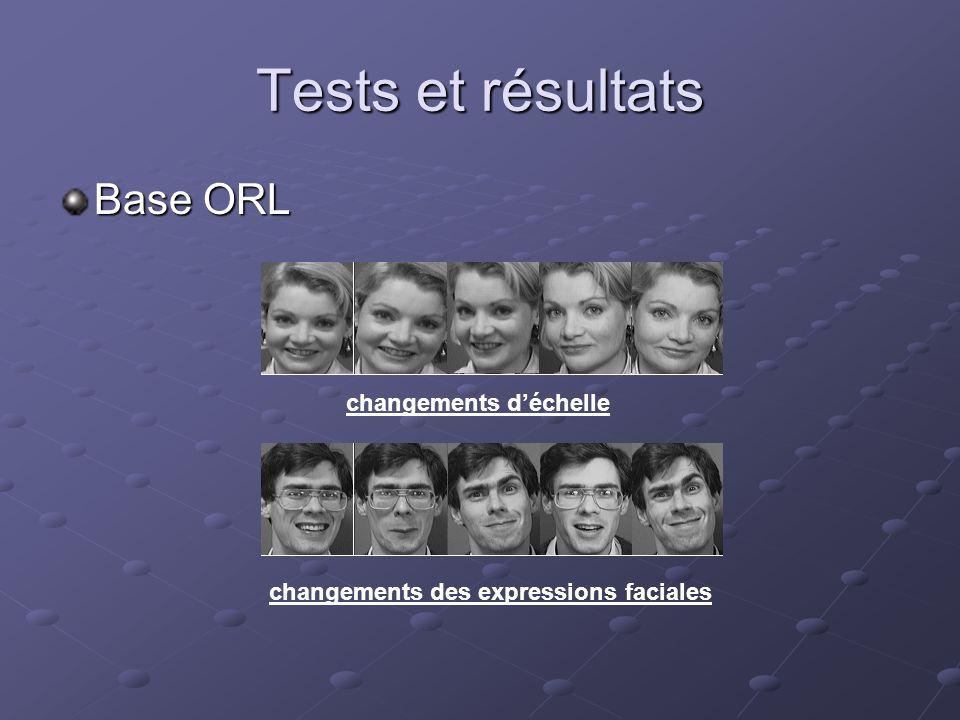 Tests et résultats Base ORL changements d'échelle