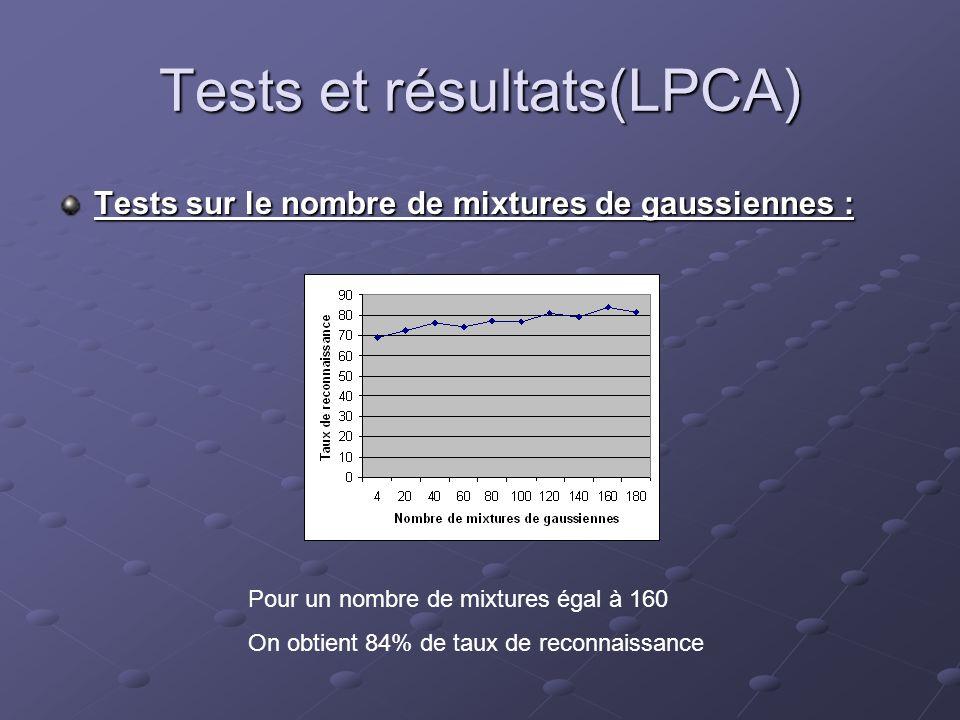 Tests et résultats(LPCA)
