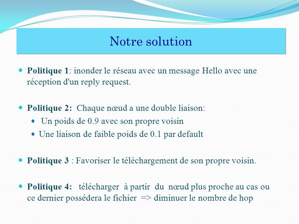 Notre solution Politique 1: inonder le réseau avec un message Hello avec une réception d un reply request.