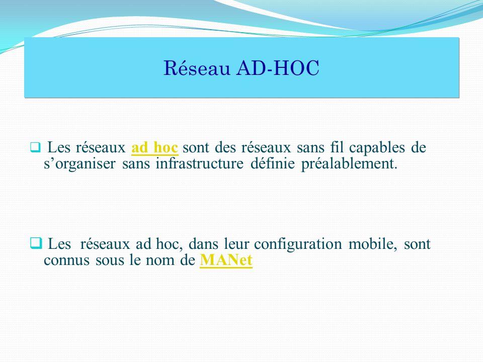 Réseau AD-HOC Les réseaux ad hoc sont des réseaux sans fil capables de s'organiser sans infrastructure définie préalablement.