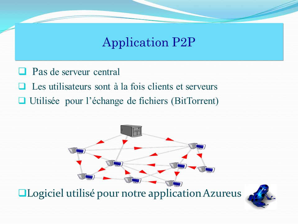 Application P2P Pas de serveur central