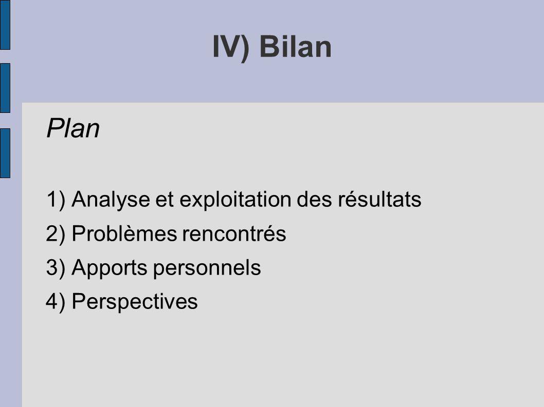 IV) Bilan Plan 1) Analyse et exploitation des résultats