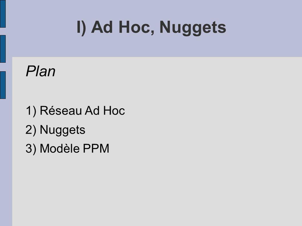 I) Ad Hoc, Nuggets Plan 1) Réseau Ad Hoc 2) Nuggets 3) Modèle PPM