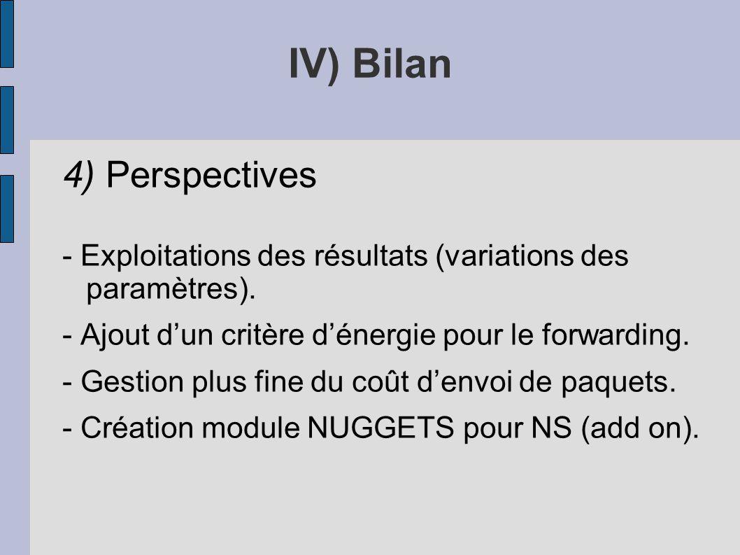 IV) Bilan 4) Perspectives