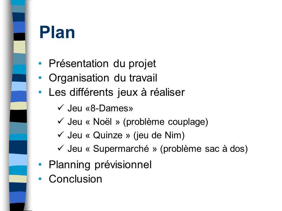 Plan Présentation du projet Organisation du travail