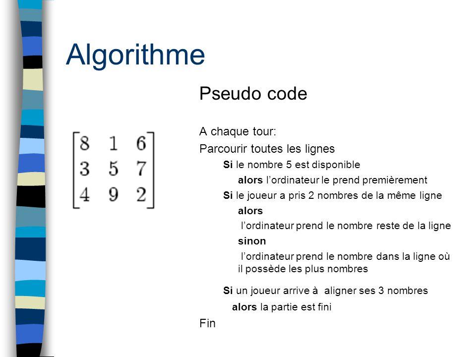 Algorithme Pseudo code A chaque tour: Parcourir toutes les lignes Fin
