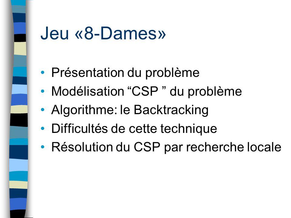 Jeu «8-Dames» Présentation du problème Modélisation CSP du problème