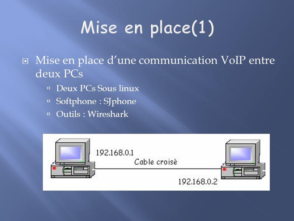 Mise en place(1) Mise en place d'une communication VoIP entre deux PCs
