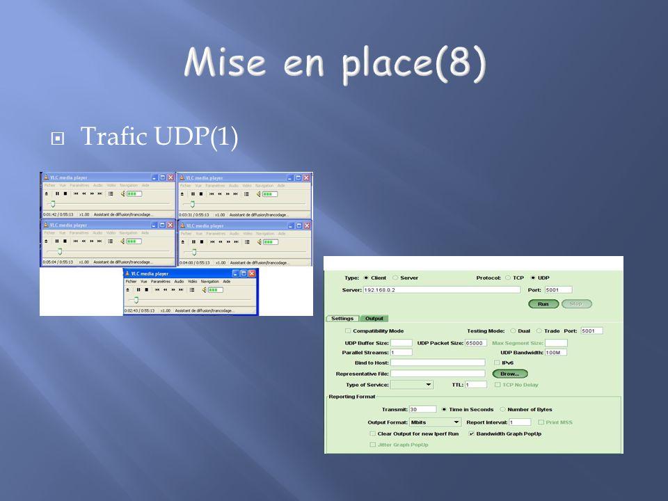 Mise en place(8) Trafic UDP(1)
