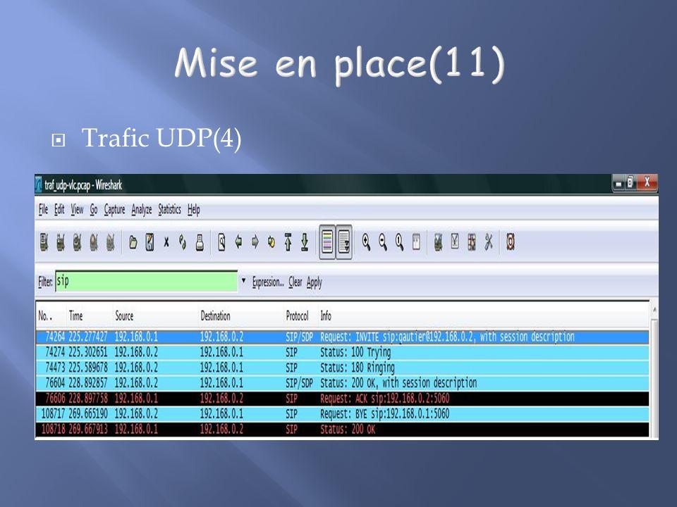 Mise en place(11) Trafic UDP(4)